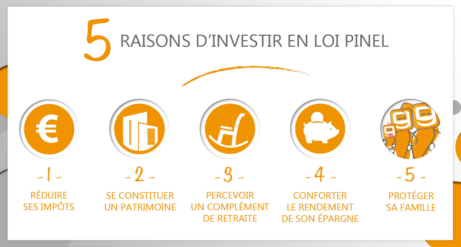 5 raisons d'investir en loi Pinel